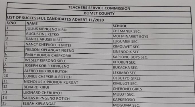 Lists Of TSC Promoted Teachers 2021 Per County