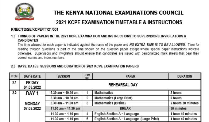KCPE 2021 Timetable and Instructions To Teachers, Candidates and Supervisors