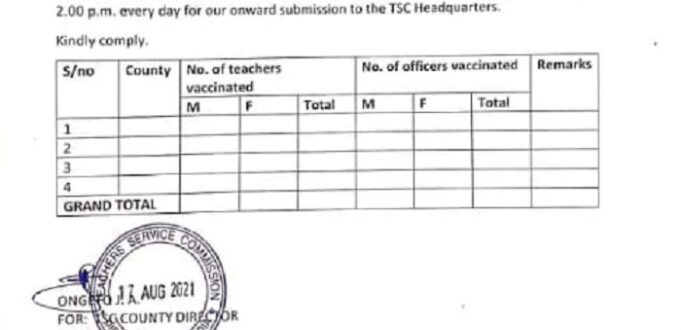 TSC Begins Nationwide crackdown on Non-Vaccinated Teachers